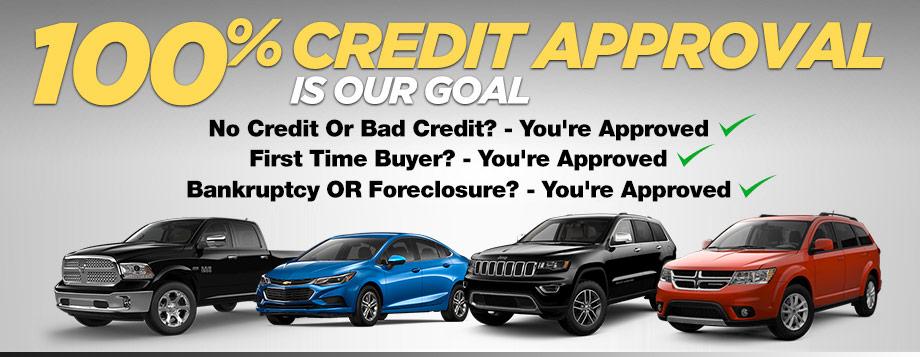 Car Dealerships That Finance Bad Credit >> Subprime Jeep Financing Subprime Ram Lease Loans In