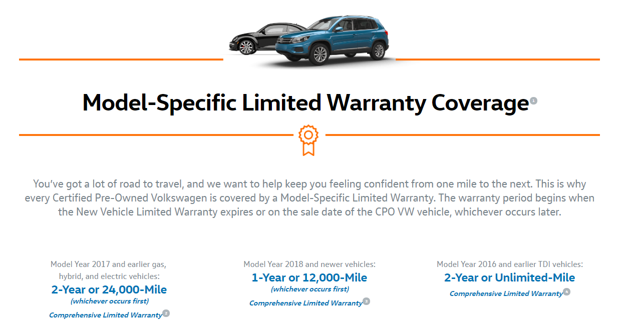 Model Specific Limited Warranty Coverage